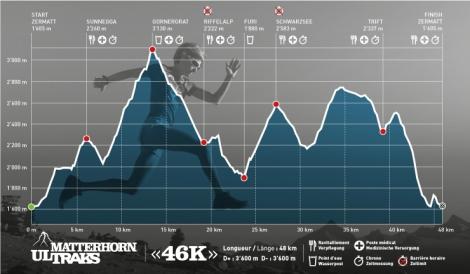 Matterhorn Ultraks 46K - 48km mit 3600hm D+/-